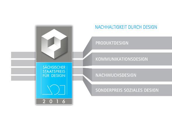September 2016 / Dresden / Jurytagung: Sächsischen Staatspreis Für Design  2016